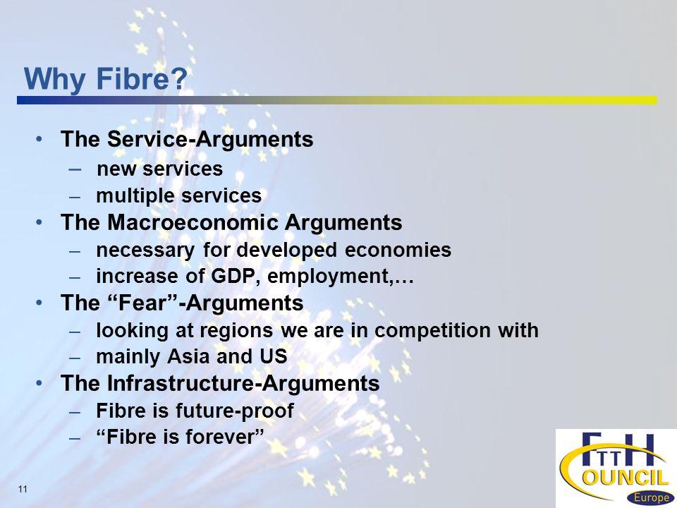11 Why Fibre.