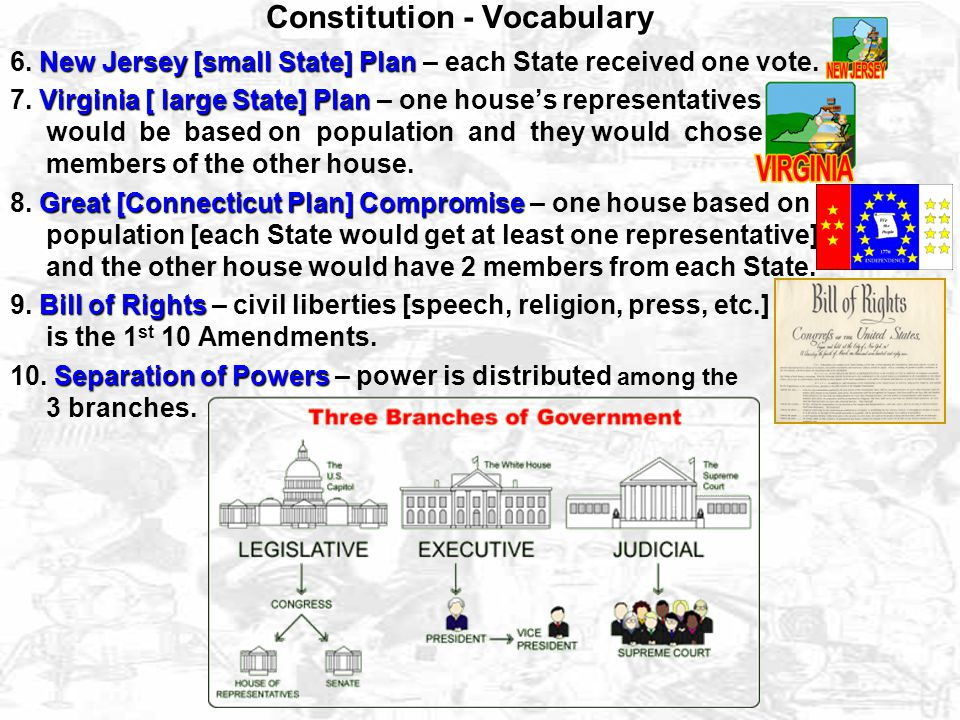 Constitution - Vocabulary Presidential actions c. Presidential actions – presidents have expanded the power of the presidency by doing things like sen