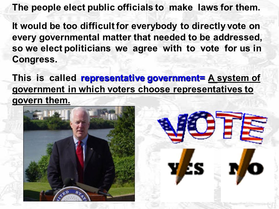 POPULAR SOVEREIGNTY- the idea that political authority belongs to the people.