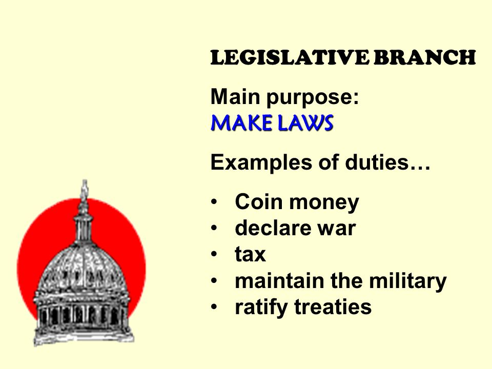 separation of powers Power being distributed among the three branches is separation of powers.