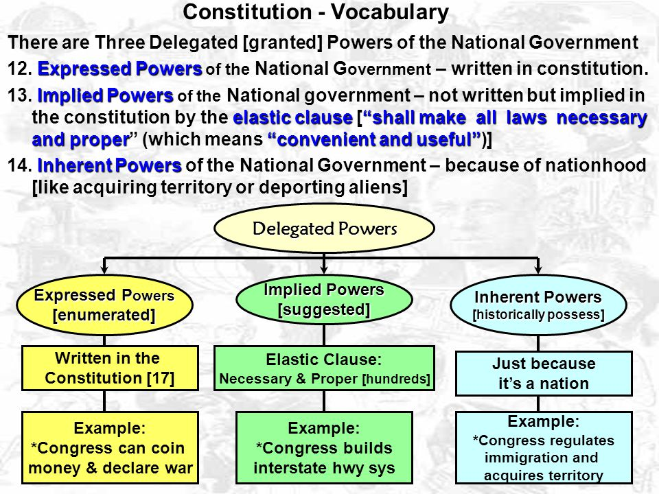Checks and Balances 11. Checks and Balances – each of the three branches of government is subject to checks by either or both of the others.
