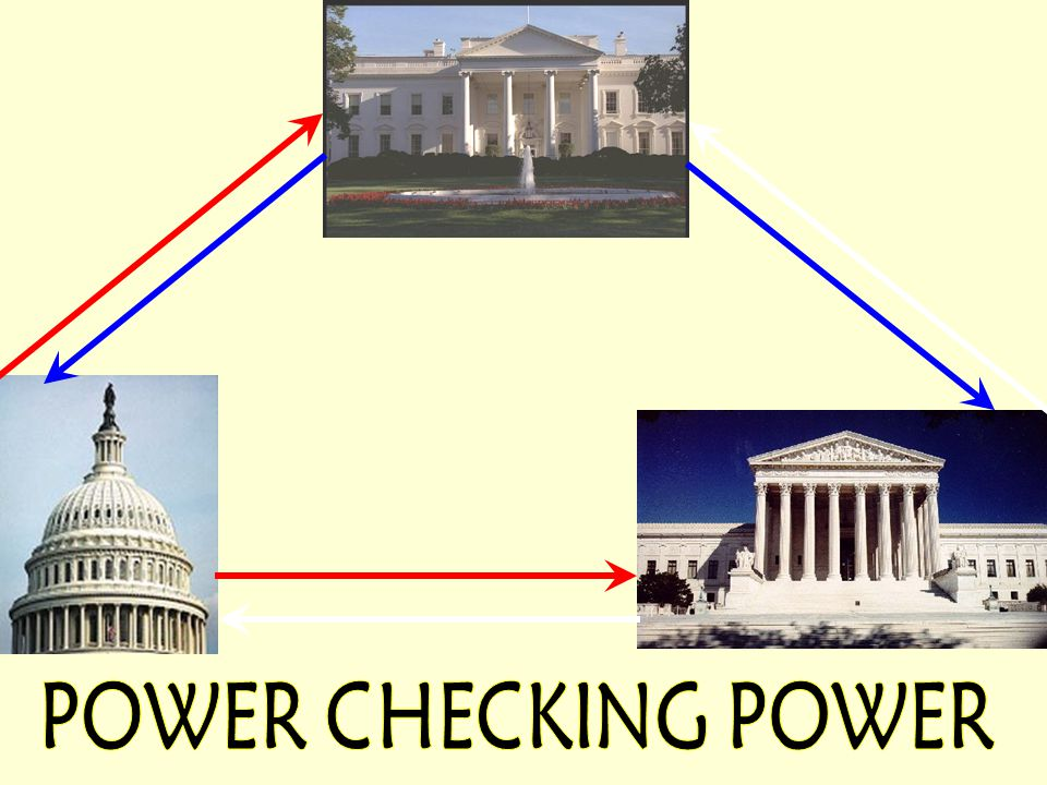 Framers created a system of checks and balances Checks and Balances – This keeps any branch of government from becoming too powerful. A. each one is s
