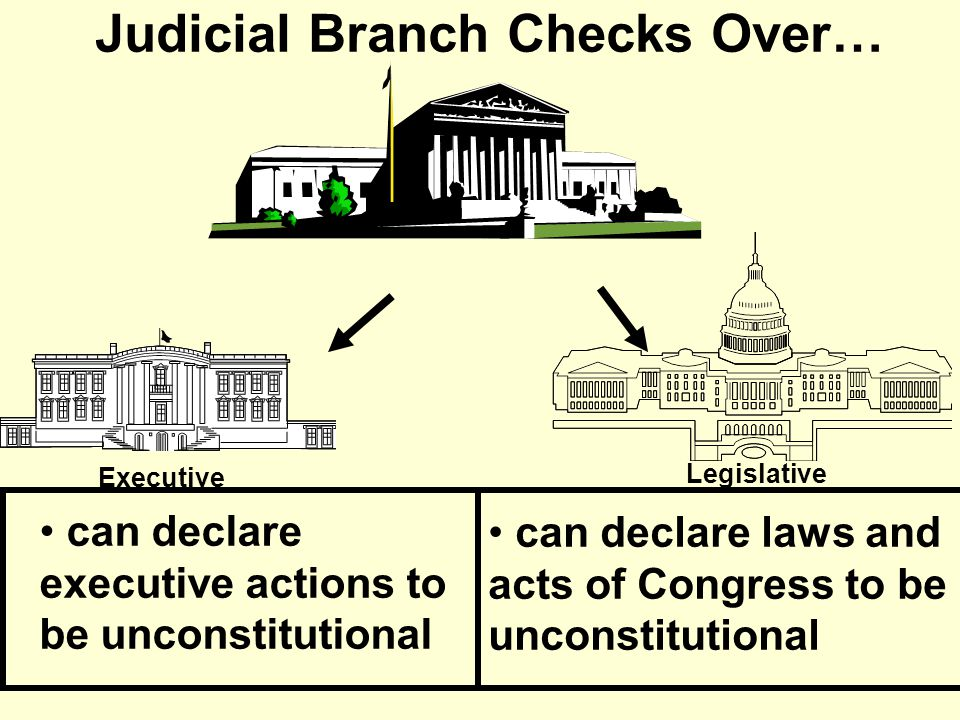 Executive Branch Checks Over… Legislative Judicial can propose laws makes appointments negotiates foreign treaties can veto laws can call special sessions of congress appoints federal judges can grant pardons to federal offenders