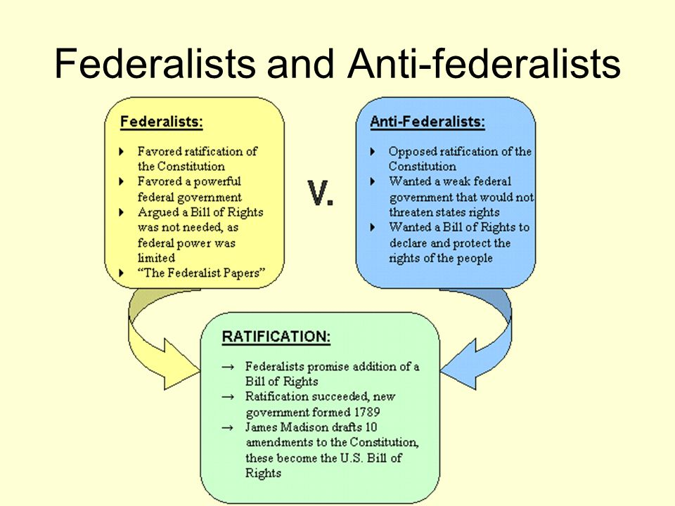 3/4 of the state legislatures must approve 3/4 of special state conventions must approve Formal
