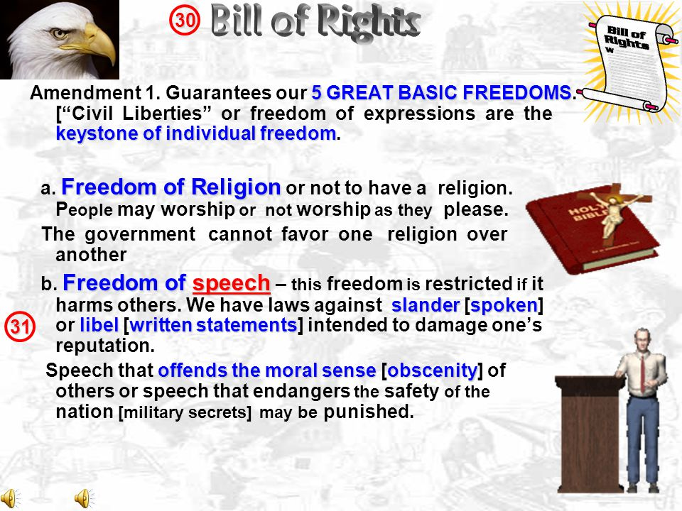 1.Amendment 1. Freedom of Religion, Speech, Press, Assembly, and Petition 2Amendment 2. Right to Keep Arms 3Amendment 3. Quartering of Troops 4Amendme