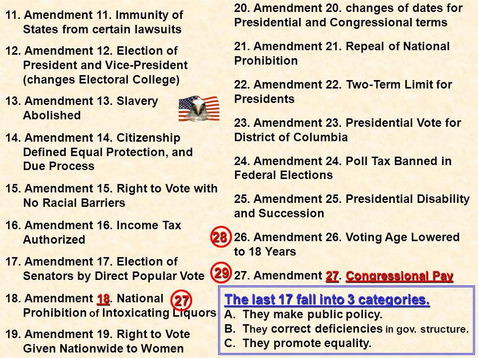 1.Amendment 1.Freedom of Religion, Speech, Press, Assembly, and Petition 2Amendment 2.