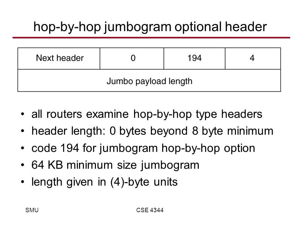 SMUCSE 4344 hop-by-hop jumbogram optional header all routers examine hop-by-hop type headers header length: 0 bytes beyond 8 byte minimum code 194 for jumbogram hop-by-hop option 64 KB minimum size jumbogram length given in (4)-byte units