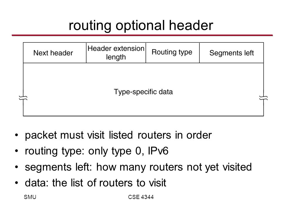 SMUCSE 4344 routing optional header packet must visit listed routers in order routing type: only type 0, IPv6 segments left: how many routers not yet visited data: the list of routers to visit