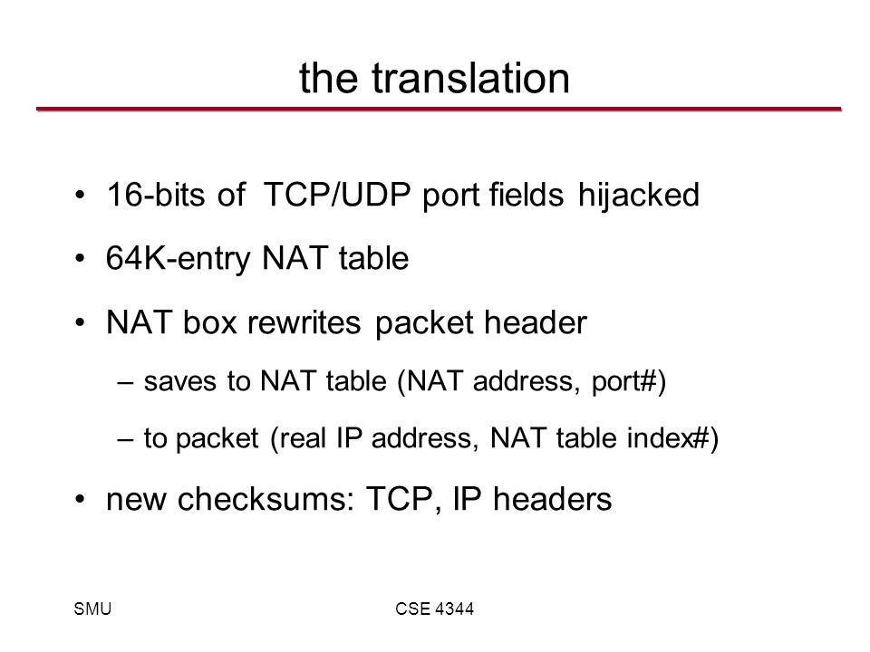 SMUCSE 4344 the translation 16-bits of TCP/UDP port fields hijacked 64K-entry NAT table NAT box rewrites packet header –saves to NAT table (NAT address, port#) –to packet (real IP address, NAT table index#) new checksums: TCP, IP headers