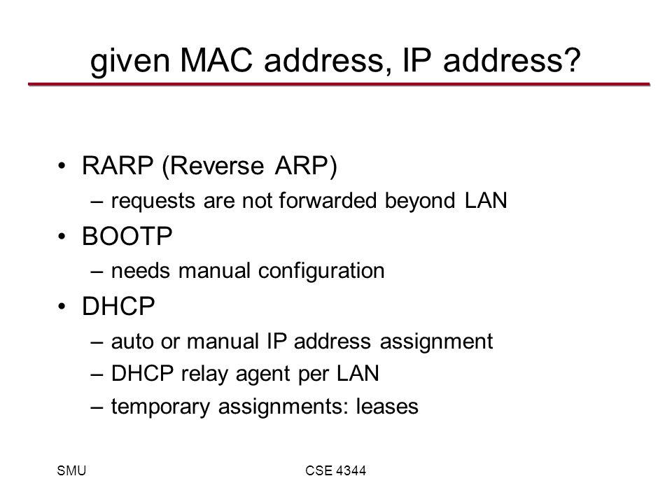SMUCSE 4344 given MAC address, IP address.