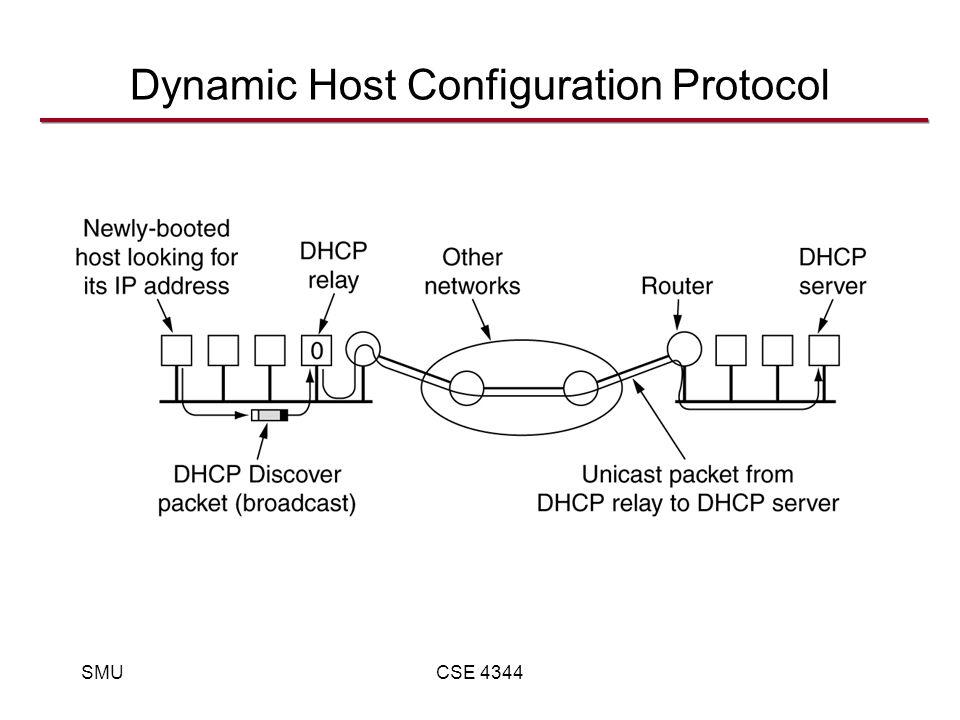 SMUCSE 4344 Dynamic Host Configuration Protocol