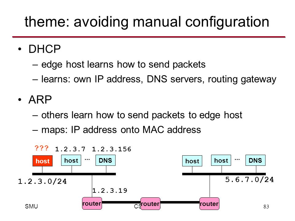 SMUCSE 434483 theme: avoiding manual configuration DHCP –edge host learns how to send packets –learns: own IP address, DNS servers, routing gateway ARP –others learn how to send packets to edge host –maps: IP address onto MAC address host DNS...
