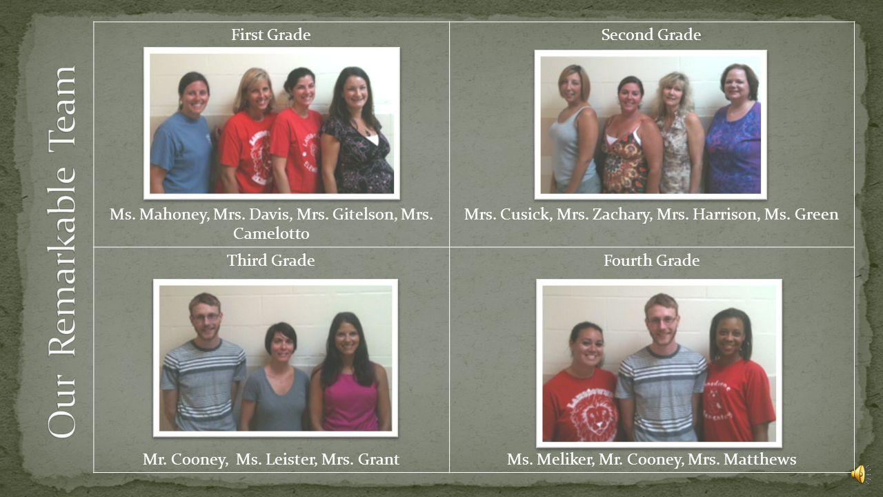 Student Resources Mrs. Kreps, Ms. Zink, Mrs. Smolinski Instructional Assistants Ms.