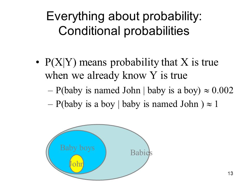 13 Everything about probability: Conditional probabilities P(X|Y) means probability that X is true when we already know Y is true –P(baby is named John | baby is a boy)  0.002 –P(baby is a boy | baby is named John )  1 Babies Baby boys John