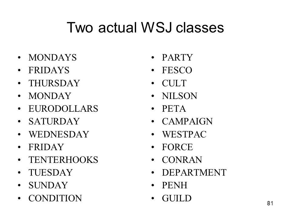 81 Two actual WSJ classes MONDAYS FRIDAYS THURSDAY MONDAY EURODOLLARS SATURDAY WEDNESDAY FRIDAY TENTERHOOKS TUESDAY SUNDAY CONDITION PARTY FESCO CULT NILSON PETA CAMPAIGN WESTPAC FORCE CONRAN DEPARTMENT PENH GUILD