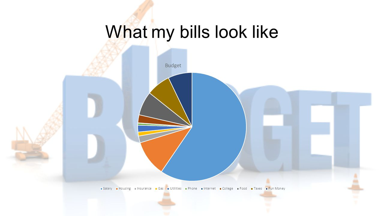 What my bills look like