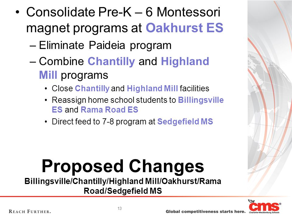 13 Proposed Changes Billingsville/Chantilly/Highland Mill/Oakhurst/Rama Road/Sedgefield MS Consolidate Pre-K – 6 Montessori magnet programs at Oakhurs