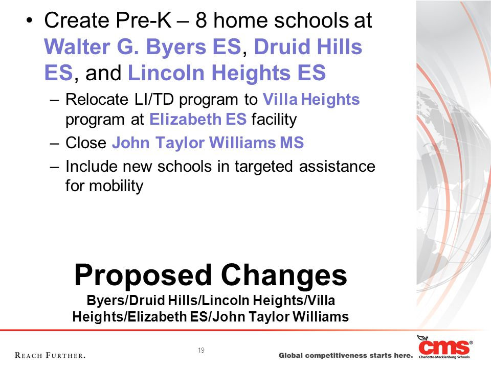 19 Proposed Changes Byers/Druid Hills/Lincoln Heights/Villa Heights/Elizabeth ES/John Taylor Williams Create Pre-K – 8 home schools at Walter G. Byers