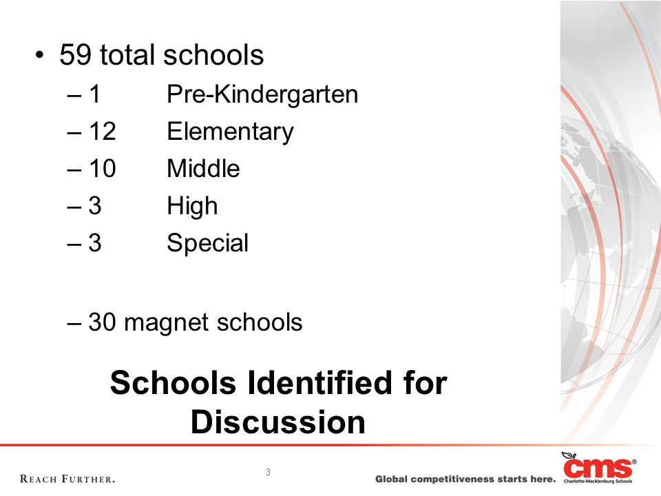 3 Schools Identified for Discussion 59 total schools –1Pre-Kindergarten –12Elementary –10Middle –3 High –3Special –30 magnet schools