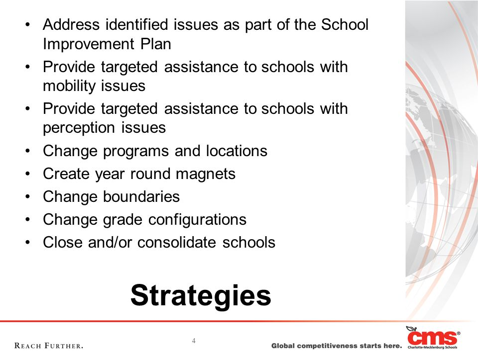 5 Targeted Assistance School Improvement Schools will address issues identified in the Continuous Improvement Process through their School Improvement Plans: District level: –Discovery Education –Math Forward –Credit Recovery –School Quality Review Zone level: –Classroom walkthroughs –Focused professional development
