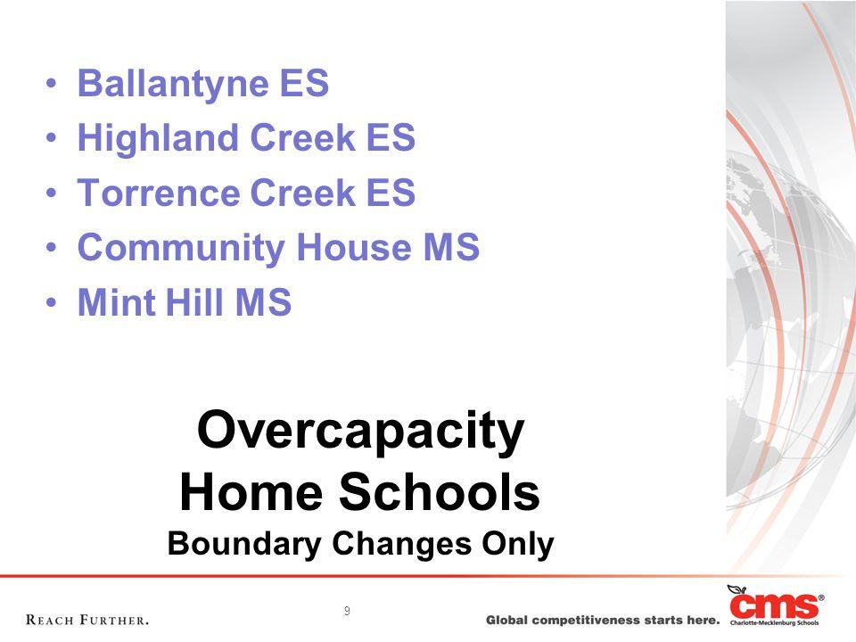 20 Proposed Changes Berryhill/Reid Park/Tuckaseegee/Whitewater MS/Wilson Create Pre-K – 8 home schools at Berryhill ES and Reid Park ES –Close Wilson MS –Assign Tuckaseegee ES to feed Whitewater MS