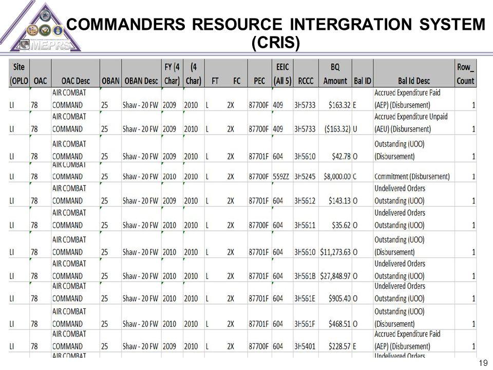 COMMANDERS RESOURCE INTERGRATION SYSTEM (CRIS) 19