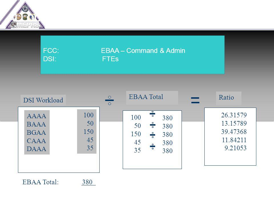 ALLOCATION SCENARIO DSI Workload AAAA BAAA BGAA CAAA DAAA EBAA Total EBAA Total: 380 380 100 50 150 45 35 26.31579 13.15789 39.47368 11.84211 9.21053 Ratio 100 50 150 45 35 FCC: EBAA – Command & Admin DSI: FTEs