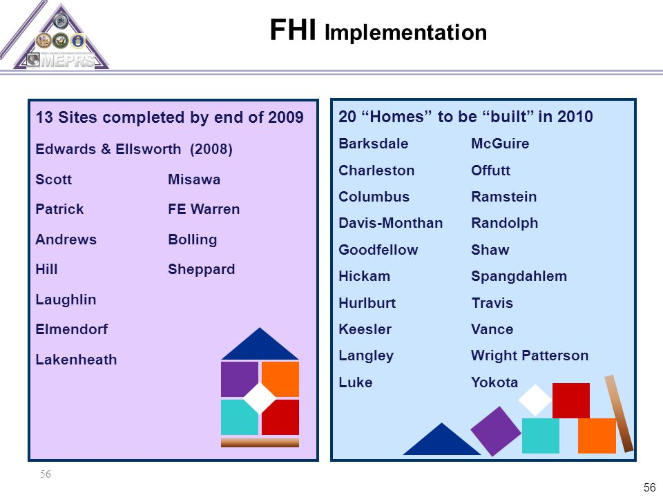 56 FHI Implementation 13 Sites completed by end of 2009 Edwards & Ellsworth (2008) ScottMisawa PatrickFE Warren AndrewsBolling HillSheppard Laughlin Elmendorf Lakenheath 20 Homes to be built in 2010 BarksdaleMcGuire CharlestonOffutt ColumbusRamstein Davis-MonthanRandolph GoodfellowShaw Hickam Spangdahlem Hurlburt Travis KeeslerVance LangleyWright Patterson LukeYokota