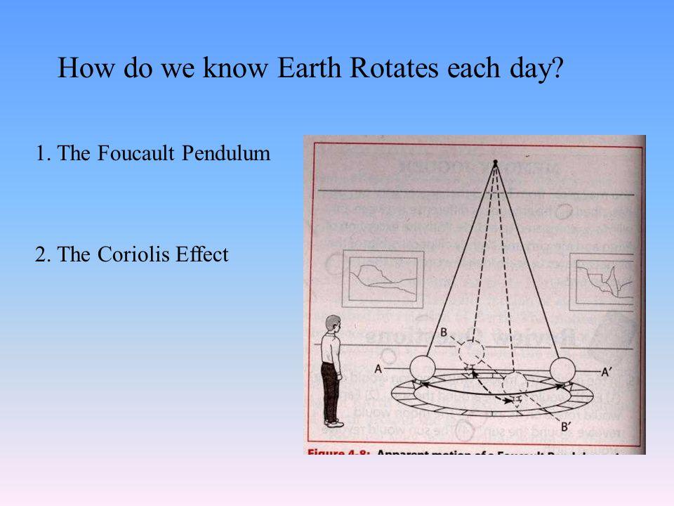 How do we know Earth Rotates each day 1. The Foucault Pendulum 2. The Coriolis Effect