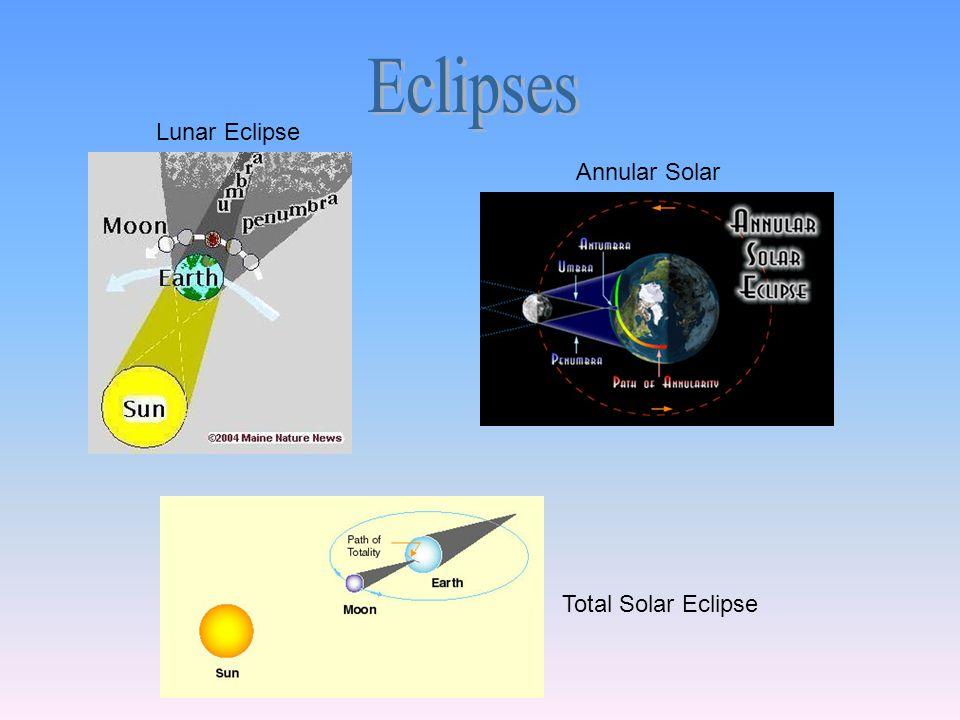 Annular Solar Lunar Eclipse Total Solar Eclipse
