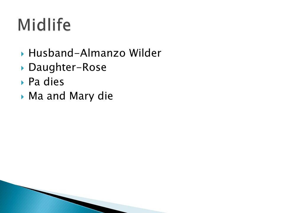  Husband-Almanzo Wilder  Daughter-Rose  Pa dies  Ma and Mary die