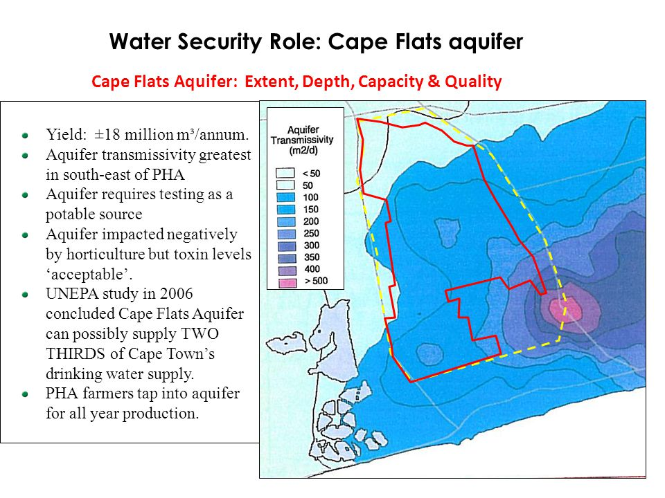 Water Security Role: Cape Flats aquifer Yield: ±18 million m³/annum. Aquifer transmissivity greatest in south-east of PHA Aquifer requires testing as