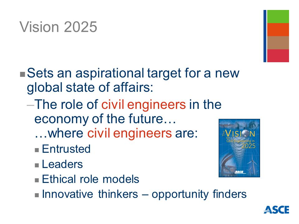 Vision 2025 Sets an aspirational target for a new global state of affairs: –The role of civil engineers in the economy of the future… …where civil engineers are: Entrusted Leaders Ethical role models Innovative thinkers – opportunity finders