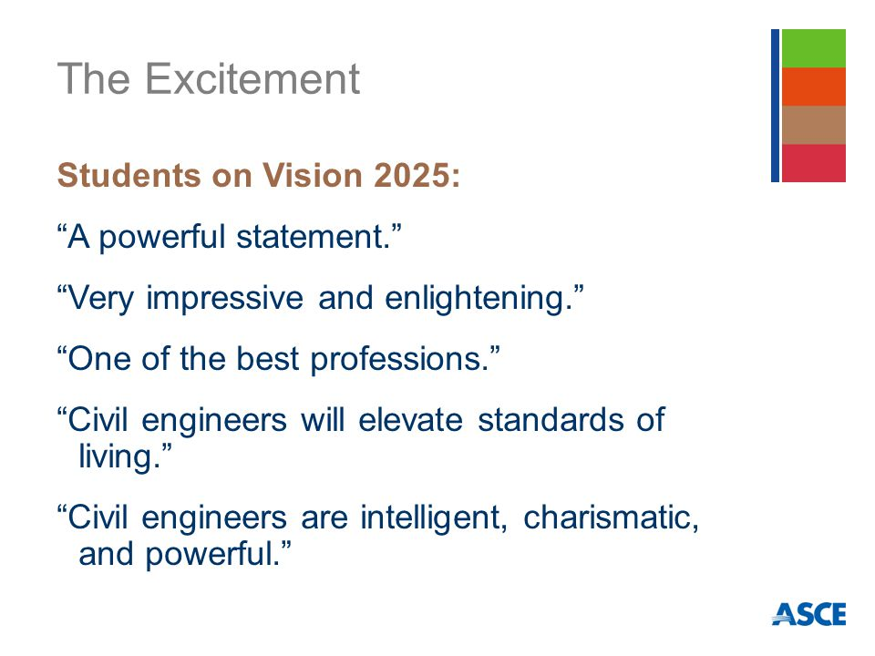 The Excitement Students on Vision 2025: A powerful statement. Very impressive and enlightening. One of the best professions. Civil engineers will elevate standards of living. Civil engineers are intelligent, charismatic, and powerful.