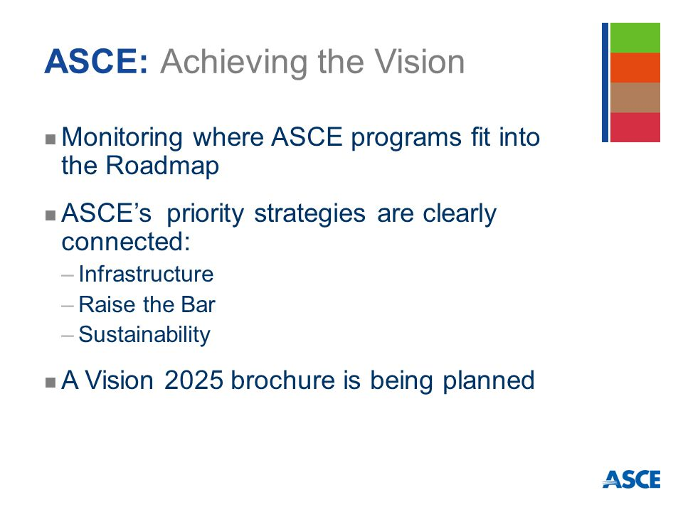 ASCE: Achieving the Vision Monitoring where ASCE programs fit into the Roadmap ASCE's priority strategies are clearly connected: –Infrastructure –Raise the Bar –Sustainability A Vision 2025 brochure is being planned