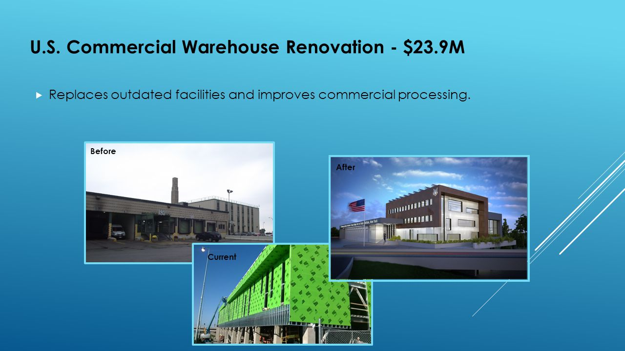 U.S. Commercial Warehouse Renovation - $23.9M  Replaces outdated facilities and improves commercial processing. Before After Current