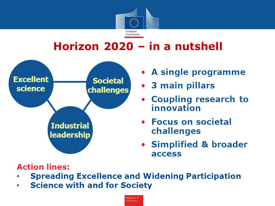 Research & Innovation Excellent science Industrial leadership Societal challenges Action lines: Spreading Excellence and Widening Participation Scienc