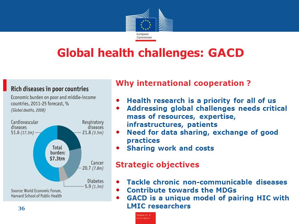 Research & Innovation Global health challenges: GACD Why international cooperation ? Health research is a priority for all of us Addressing global cha