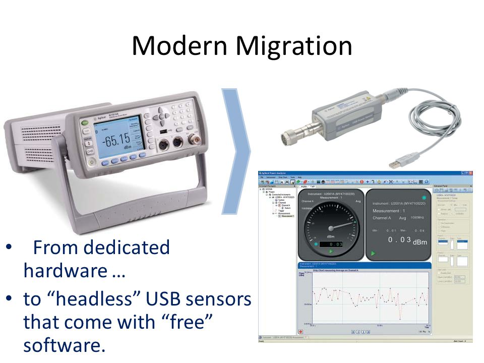 Modern Migration From dedicated hardware … to headless USB sensors that come with free software.