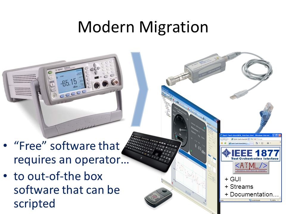 Modern Migration Free software that requires an operator… to out-of-the box software that can be scripted + GUI + Streams + Documentation…