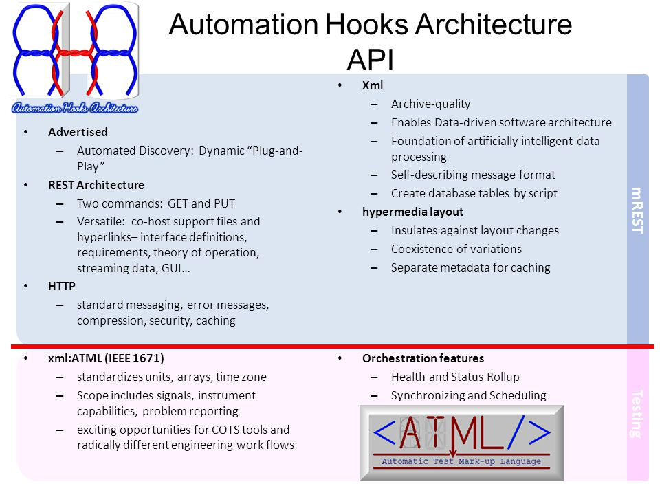 Automation Hooks Architecture API mREST Advertised – Automated Discovery: Dynamic Plug-and- Play REST Architecture – Two commands: GET and PUT – Versatile: co-host support files and hyperlinks– interface definitions, requirements, theory of operation, streaming data, GUI… HTTP – standard messaging, error messages, compression, security, caching Testing Xml – Archive-quality – Enables Data-driven software architecture – Foundation of artificially intelligent data processing – Self-describing message format – Create database tables by script hypermedia layout – Insulates against layout changes – Coexistence of variations – Separate metadata for caching xml:ATML (IEEE 1671) – standardizes units, arrays, time zone – Scope includes signals, instrument capabilities, problem reporting – exciting opportunities for COTS tools and radically different engineering work flows Orchestration features – Health and Status Rollup – Synchronizing and Scheduling