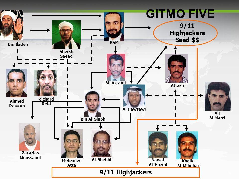 18 9/11 Highjackers 9/11 Highjackers Seed $$ GITMO FIVE Zacarias Moussaoui Ahmed Ressam Ali Al Marri Bin Laden KSM Sheikh Saeed Richard Reid Bin Al-Shibh Attash Al Hawsawi Ali Aziz Ali Khalid Al-Mihdhar Nawaf Al-Hazmi Marwan Al-Shehhi Mohamed Atta