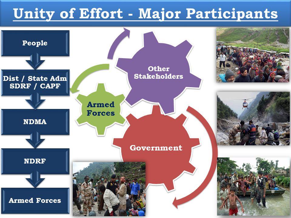 Unity of Effort - Major Participants