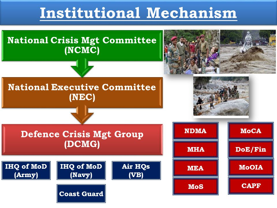 Institutional Mechanism IHQ of MoD (Army) Air HQs (VB) MHA IHQ of MoD (Navy) NDMA Coast Guard MoS MEA DoE/Fin MoCA CAPF MoOIA