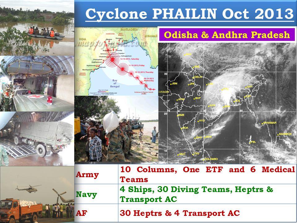 Cyclone PHAILIN Oct 2013 Odisha & Andhra Pradesh