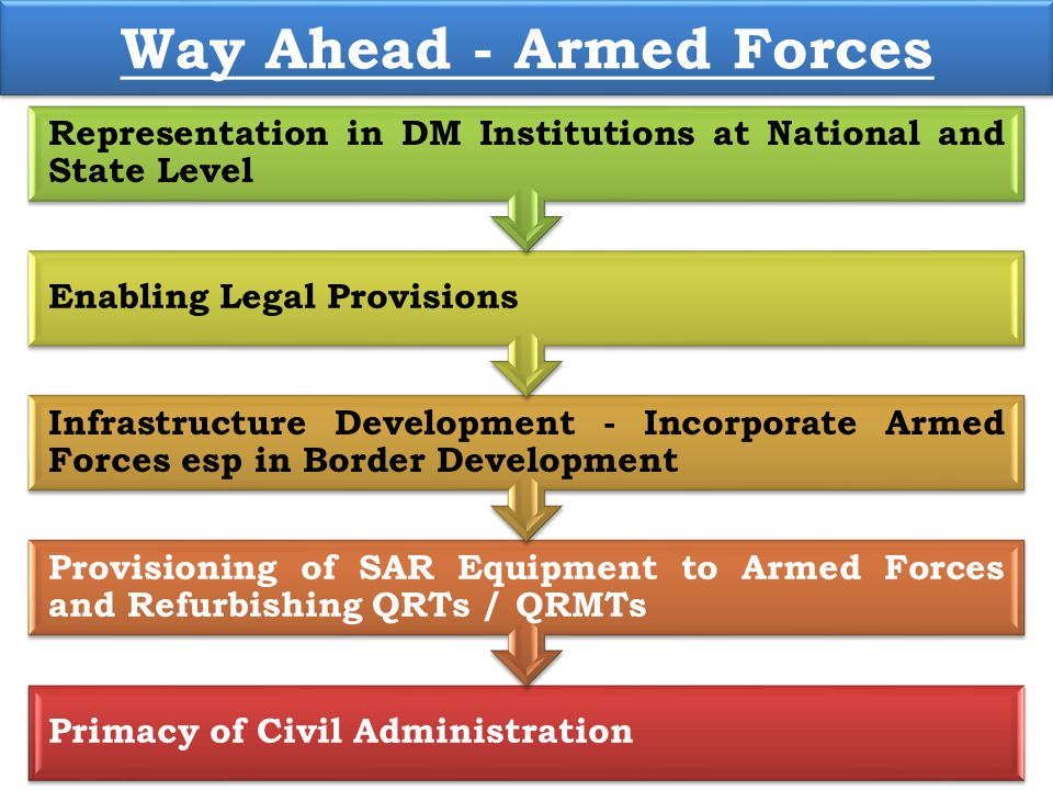 Way Ahead - Armed Forces