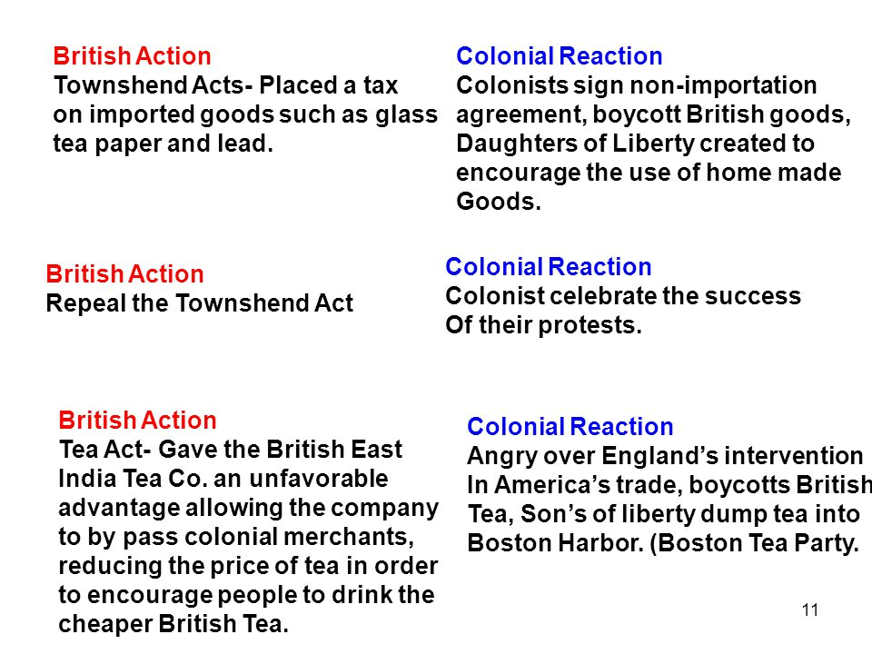 11 British Action Townshend Acts- Placed a tax on imported goods such as glass tea paper and lead. Colonial Reaction Colonists sign non-importation ag