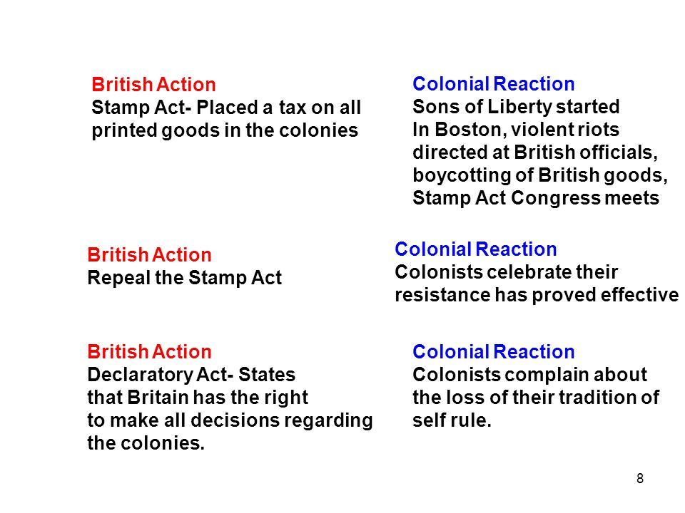 9 British Action Townshend Acts- Placed a tax on imported goods such as glass tea paper and lead.