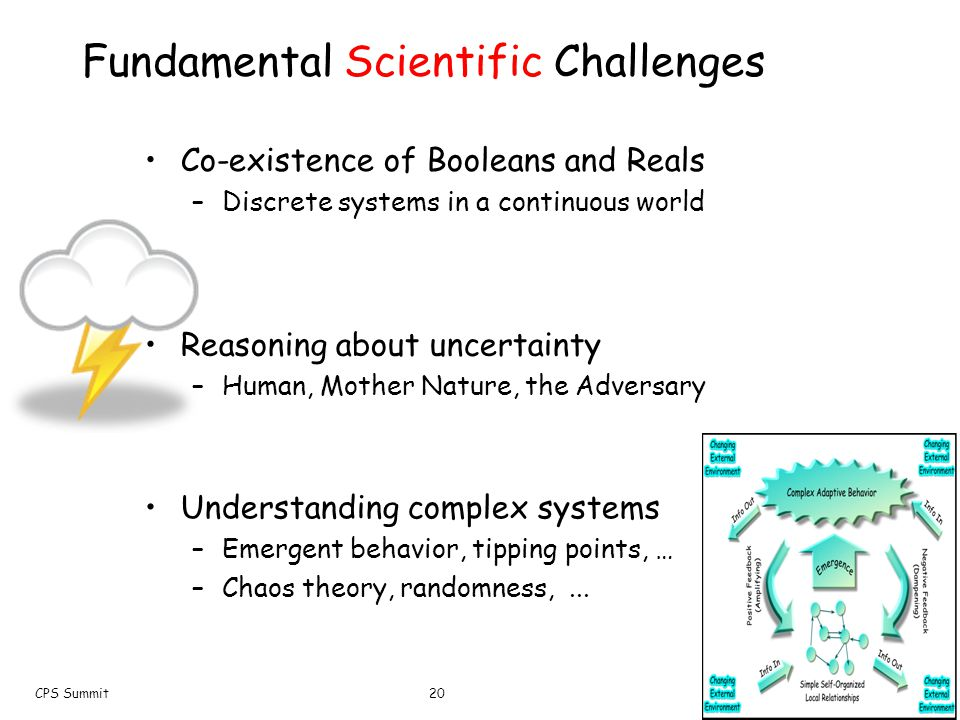 20CPS SummitJeannette M. Wing Fundamental Scientific Challenges Co-existence of Booleans and Reals –Discrete systems in a continuous world Reasoning a