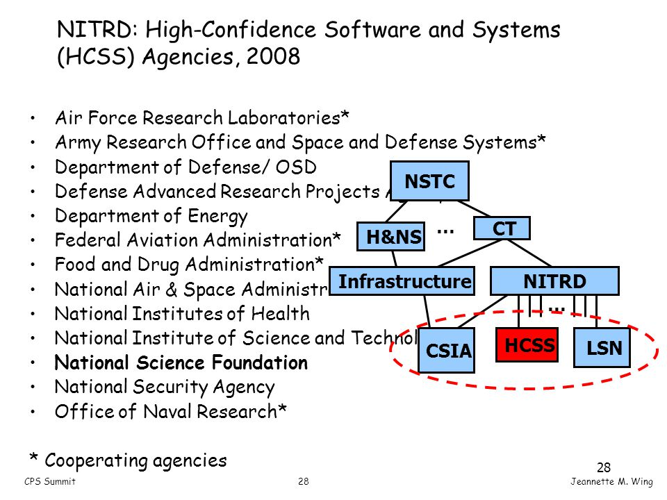28CPS SummitJeannette M. Wing 28 NITRD: High-Confidence Software and Systems (HCSS) Agencies, 2008 Air Force Research Laboratories* Army Research Offi